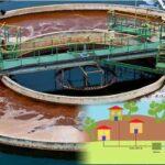 Evsel Atık Su Arıtma