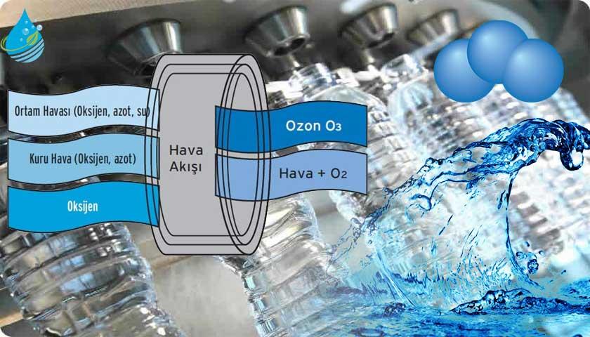 Su Ozon Sistemleri
